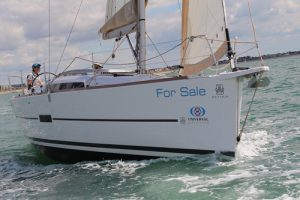 Yacht Buying Guide